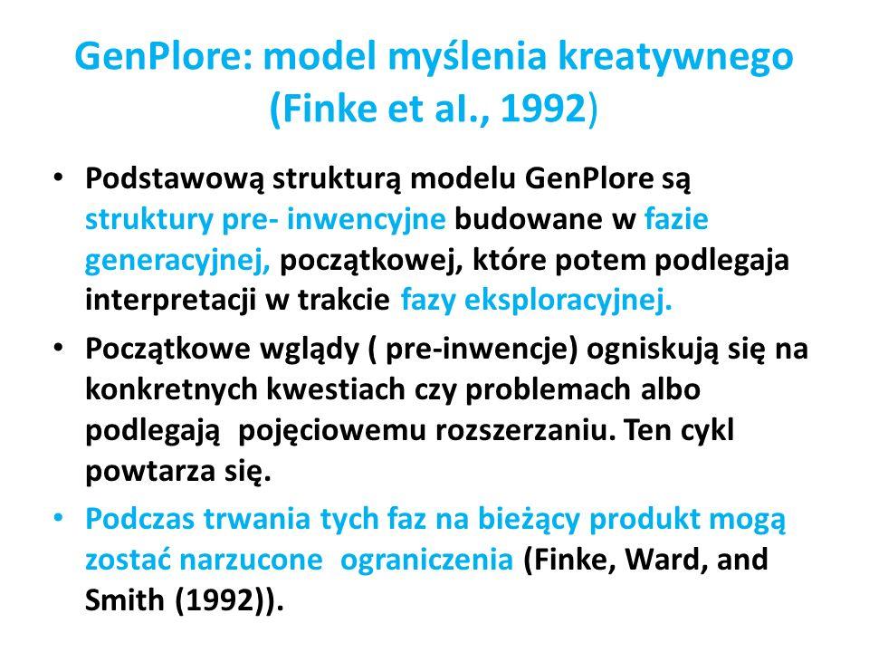 GenPlore: model myślenia kreatywnego (Finke et aI., 1992) Podstawową strukturą modelu GenPlore są struktury pre- inwencyjne budowane w fazie generacyj