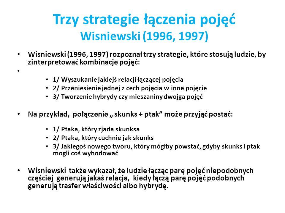 Trzy strategie łączenia pojęć Wisniewski (1996, 1997) Wisniewski (1996, 1997) rozpoznał trzy strategie, które stosują ludzie, by zinterpretować kombin