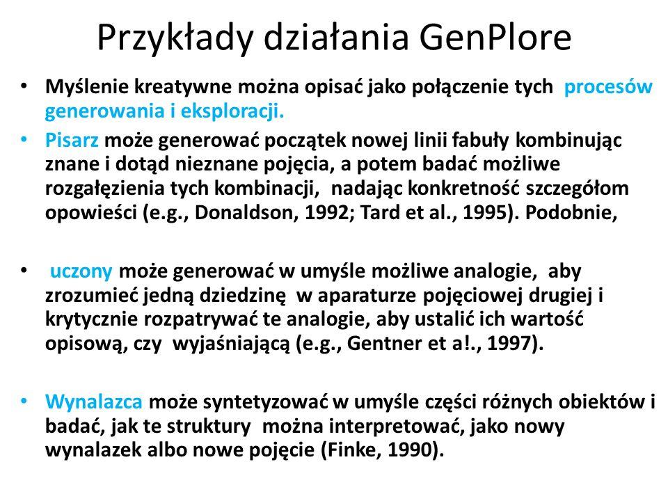 GenPlore: model myślenia kreatywnego (Finke i in., 1992) Generowanie pre-inwencji Eksploracja i interpretacja pre-inwencji Zawężanie albo rozszerzanie pojęcia