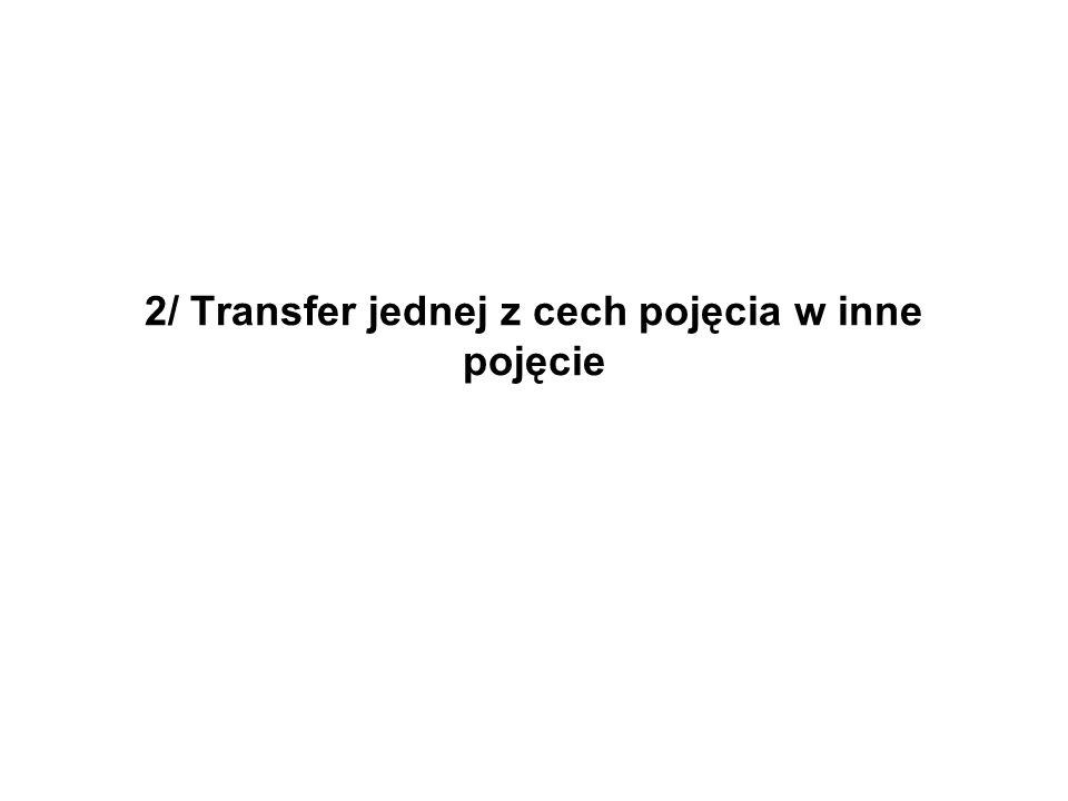 2/ Transfer jednej z cech pojęcia w inne pojęcie
