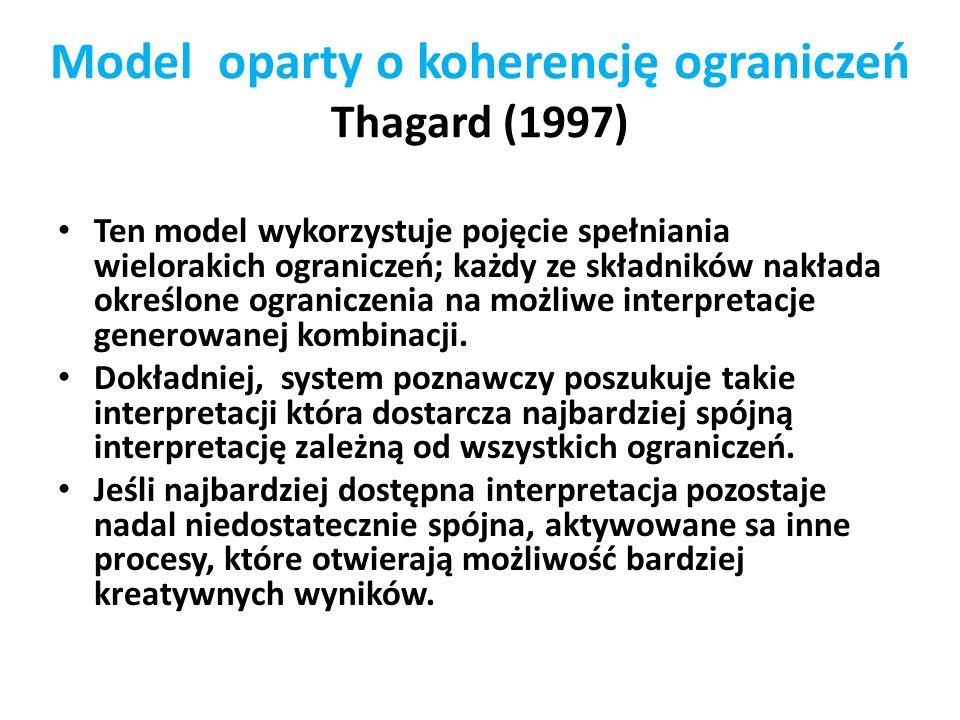 Model oparty o koherencję ograniczeń Thagard (1997) Ten model wykorzystuje pojęcie spełniania wielorakich ograniczeń; każdy ze składników nakłada okre