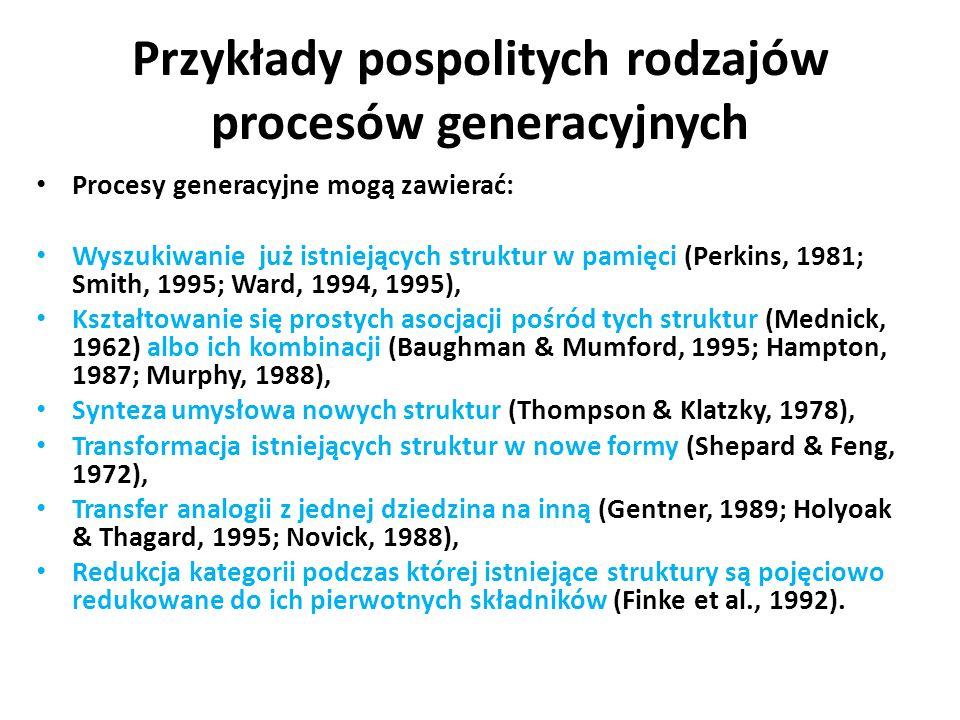 Przykłady pospolitych rodzajów procesów eksploracyjnych Procesy eksploracyjne mogą zawierać: Poszukiwanie nowych lub pożądanych atrybutów struktur umysłowych (Finke & Slayton, 1988), Poszukiwanie metaforycznych implikacji tych struktur (… 1979), Poszukiwanie potencjalnych funkcji struktur (Finke, 1990), Oszacowanie struktur z różnych perspektyw albo w różnych kontekstach (Barsalou, 1987; Smith, 1979), Interpretacja różnych struktur reprezentacji możliwych rozwiązań problemu (Shepard, 1978), and Poszukiwanie różnych praktycznych lub pojęciowych ograniczeń, które narzucają te struktury (Finke et a!., 1992).