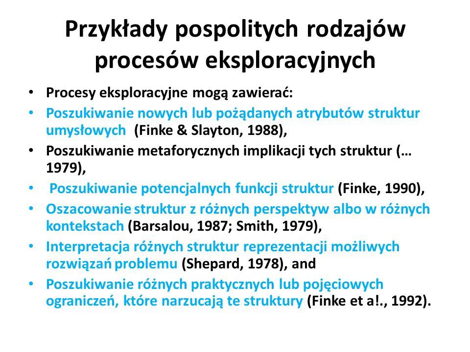 Trzy strategie łączenia pojęć Wisniewski (1996, 1997) Wisniewski (1996, 1997) rozpoznał trzy strategie, które stosują ludzie, by zinterpretować kombinacje pojęć: 1/ Wyszukanie jakiejś relacji łączącej pojęcia 2/ Przeniesienie jednej z cech pojęcia w inne pojęcie 3/ Tworzenie hybrydy czy mieszaniny dwojga pojęć Na przykład, połączenie skunks + ptak może przyjąć postać: 1/ Ptaka, który zjada skunksa 2/ Ptaka, który cuchnie jak skunks 3/ Jakiegoś nowego tworu, który mógłby powstać, gdyby skunks i ptak mogli coś wyhodować Wisniewski także wykazał, że ludzie łącząc parę pojęć niepodobnych częściej generują jakaś relacja, kiedy łączą parę pojęć podobnych generują trasfer właściwości albo hybrydę.