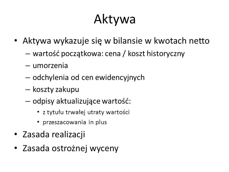Waluty obce - Art.30 UoR 2.