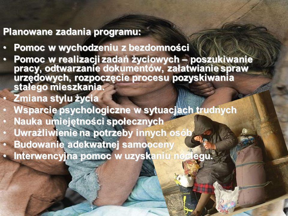 Planowane zadania programu: Pomoc w wychodzeniu z bezdomnościPomoc w wychodzeniu z bezdomności Pomoc w realizacji zadań życiowych – poszukiwanie pracy