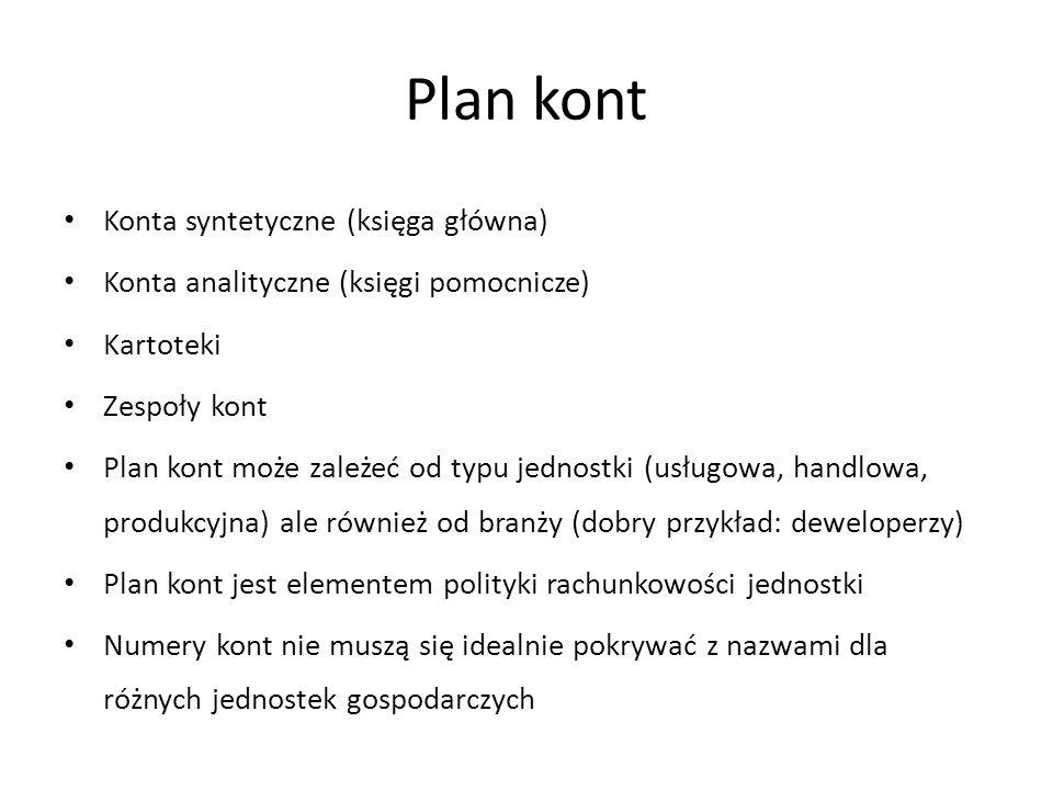 Plan kont Konta syntetyczne (księga główna) Konta analityczne (księgi pomocnicze) Kartoteki Zespoły kont Plan kont może zależeć od typu jednostki (usł