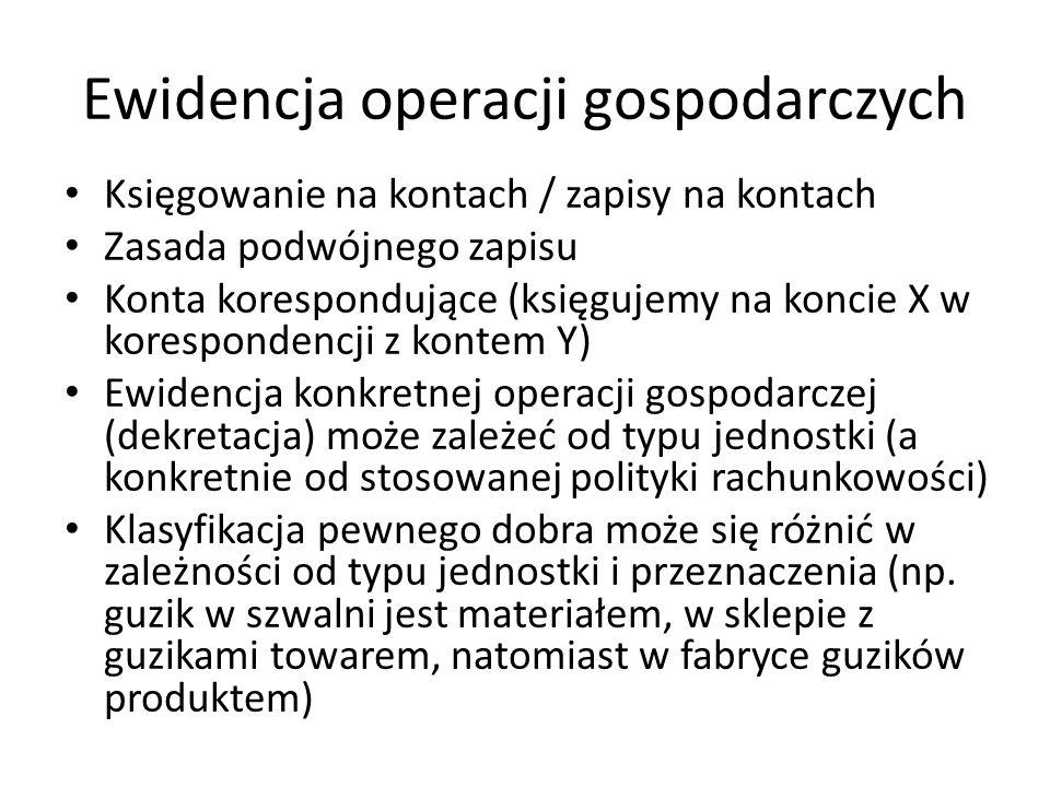Ewidencja operacji gospodarczych Księgowanie na kontach / zapisy na kontach Zasada podwójnego zapisu Konta korespondujące (księgujemy na koncie X w ko