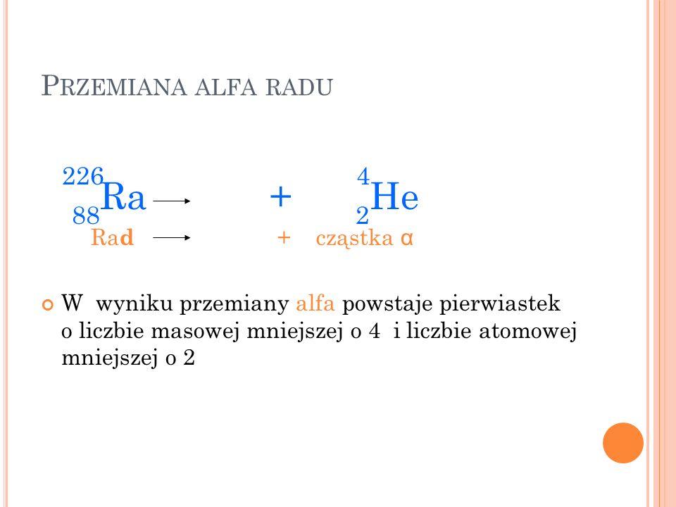 P RZEMIANA ALFA RADU 226 4 88 Ra + 2 He Ra d + cząstka α W wyniku przemiany alfa powstaje pierwiastek o liczbie masowej mniejszej o 4 i liczbie atomow