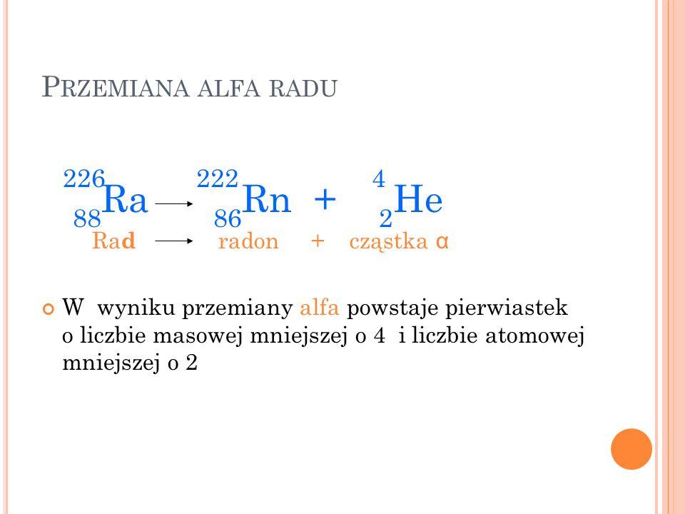P RZEMIANA ALFA RADU 226 222 4 88 Ra 86 Rn + 2 He Ra d radon + cząstka α W wyniku przemiany alfa powstaje pierwiastek o liczbie masowej mniejszej o 4