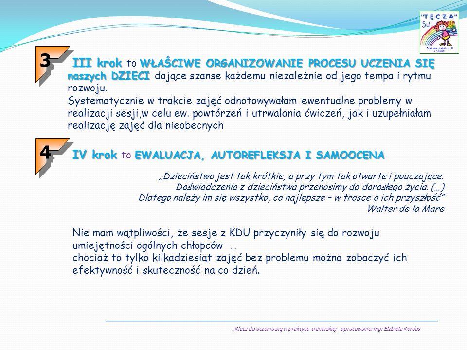 Klucz do uczenia się w praktyce trenerskiej - opracowanie: mgr Elżbieta Kordos Przedszkole Miejskie Nr 54 w Sosnowcu IV krok EWALUACJA, AUTOREFLEKSJA