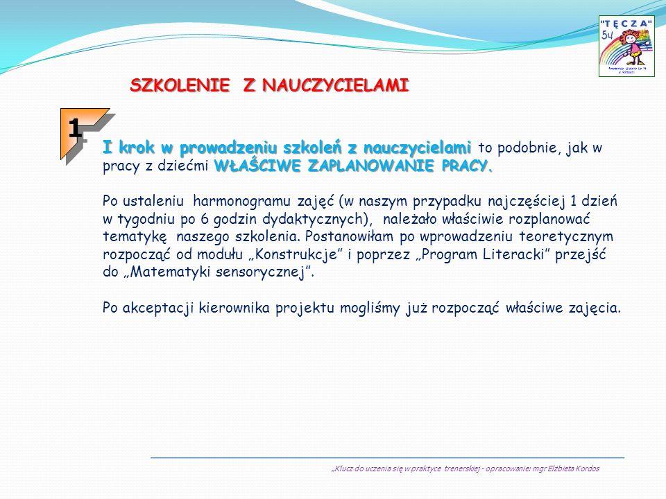 Klucz do uczenia się w praktyce trenerskiej - opracowanie: mgr Elżbieta Kordos Przedszkole Miejskie Nr 54 w Sosnowcu I krok w prowadzeniu szkoleń z na