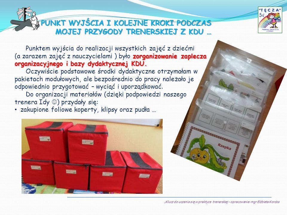Klucz do uczenia się w praktyce trenerskiej - opracowanie: mgr Elżbieta Kordos Przedszkole Miejskie Nr 54 w Sosnowcu PUNKT WYJŚCIA I KOLEJNE KROKI POD