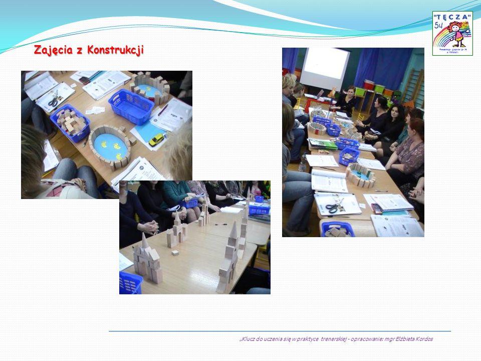 Klucz do uczenia się w praktyce trenerskiej - opracowanie: mgr Elżbieta Kordos Przedszkole Miejskie Nr 54 w Sosnowcu Zajęcia z Konstrukcji