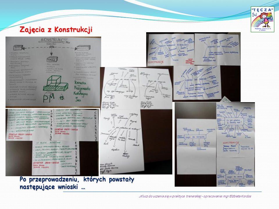 Klucz do uczenia się w praktyce trenerskiej - opracowanie: mgr Elżbieta Kordos Przedszkole Miejskie Nr 54 w Sosnowcu Zajęcia z Konstrukcji Po przeprow