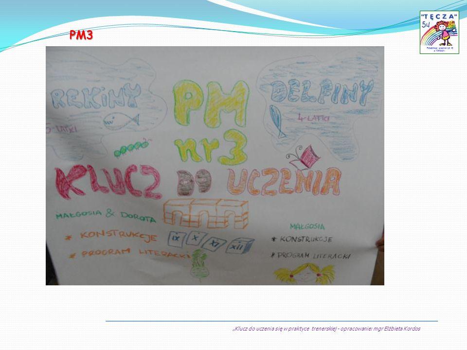 Klucz do uczenia się w praktyce trenerskiej - opracowanie: mgr Elżbieta Kordos Przedszkole Miejskie Nr 54 w Sosnowcu PM3