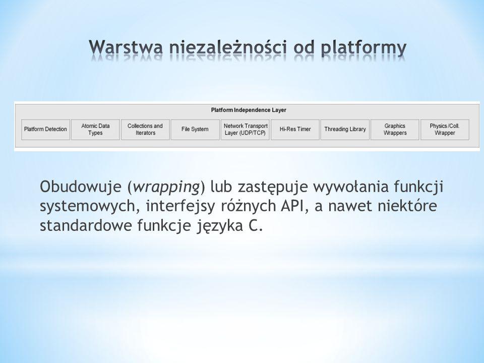 Obudowuje (wrapping) lub zastępuje wywołania funkcji systemowych, interfejsy różnych API, a nawet niektóre standardowe funkcje języka C.