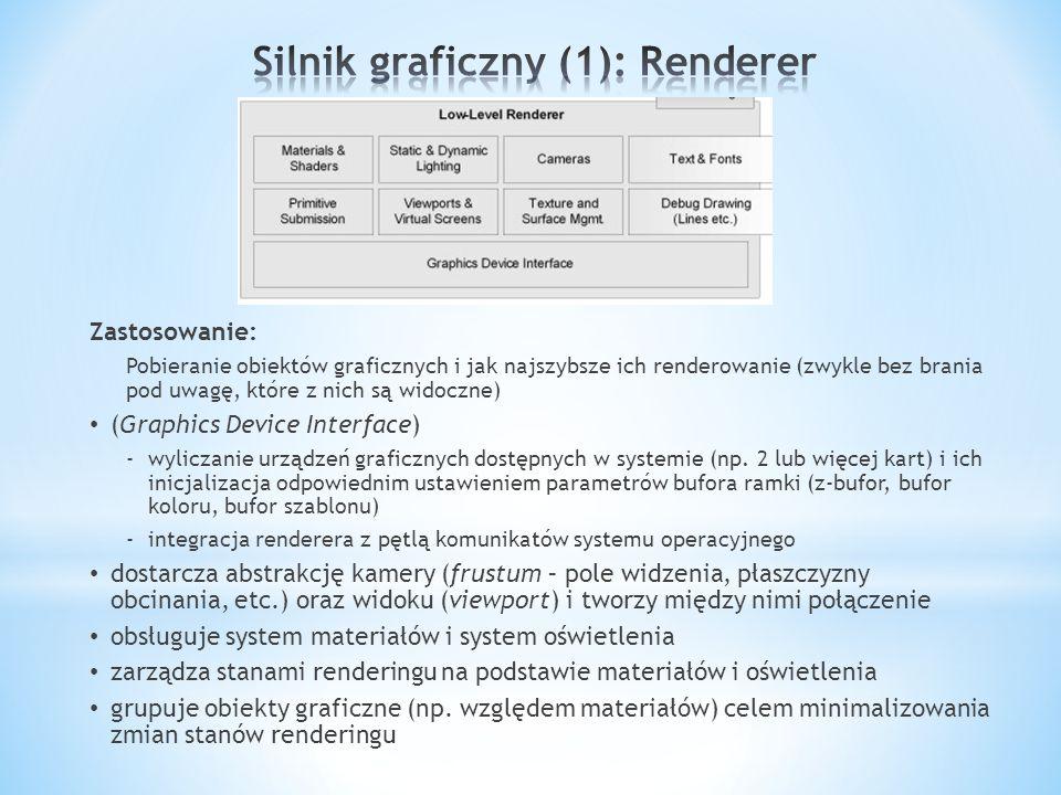 Zastosowanie: Pobieranie obiektów graficznych i jak najszybsze ich renderowanie (zwykle bez brania pod uwagę, które z nich są widoczne) (Graphics Device Interface) -wyliczanie urządzeń graficznych dostępnych w systemie (np.