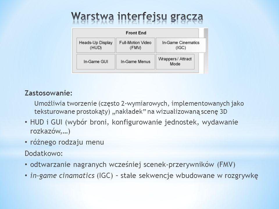 Zastosowanie: Umożliwia tworzenie (często 2-wymiarowych, implementowanych jako teksturowane prostokąty) nakładek na wizualizowaną scenę 3D HUD i GUI (wybór broni, konfigurowanie jednostek, wydawanie rozkazów,…) różnego rodzaju menu Dodatkowo: odtwarzanie nagranych wcześniej scenek-przerywników (FMV) in-game cinamatics (IGC) – stałe sekwencje wbudowane w rozgrywkę