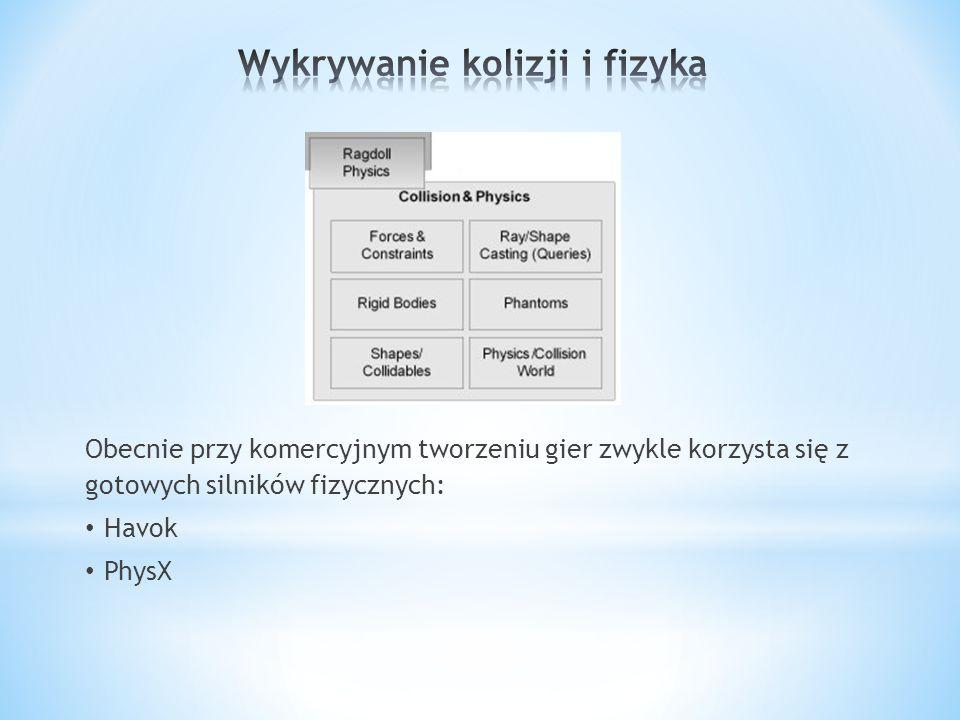 Obecnie przy komercyjnym tworzeniu gier zwykle korzysta się z gotowych silników fizycznych: Havok PhysX