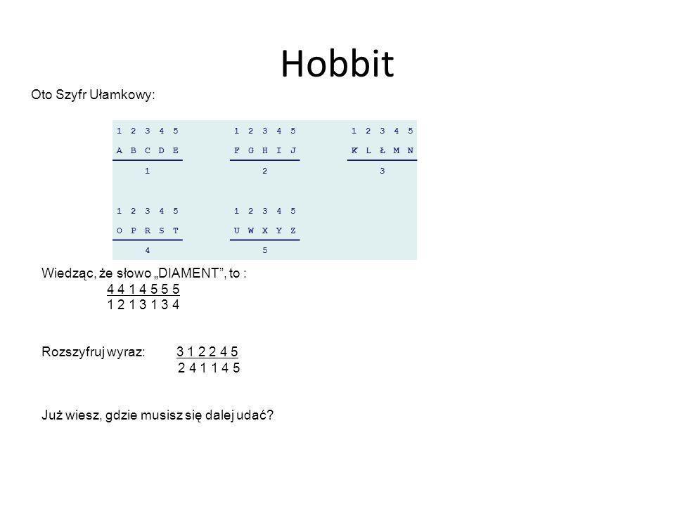 Hobbit Oto Szyfr Ułamkowy: 12345 12345 12345 ABCDEFGHIJKLŁMN 123 12345 12345 OPRSTUWXYZ 45 Wiedząc, że słowo DIAMENT, to : 4 4 1 4 5 5 5 1 2 1 3 1 3 4