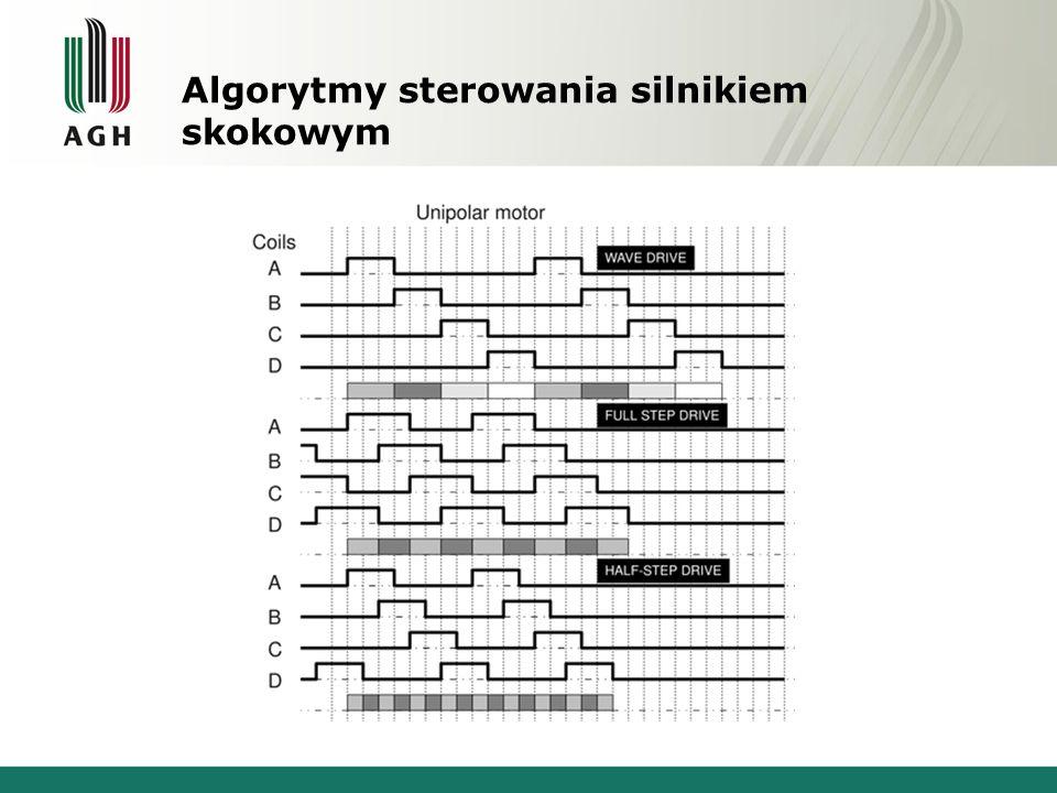Algorytmy sterowania silnikiem skokowym