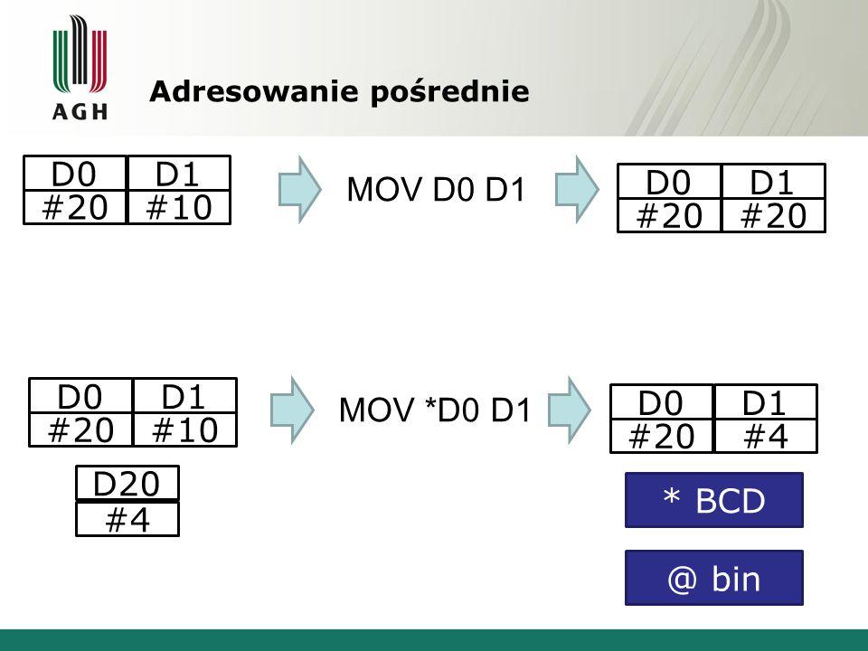 Adresowanie pośrednie MOV D0 D1 #20#10 D0D1 #20 D0D1 #20#10 D0D1 #4 D20 MOV *D0 D1 #20#4 D0D1 * BCD @ bin