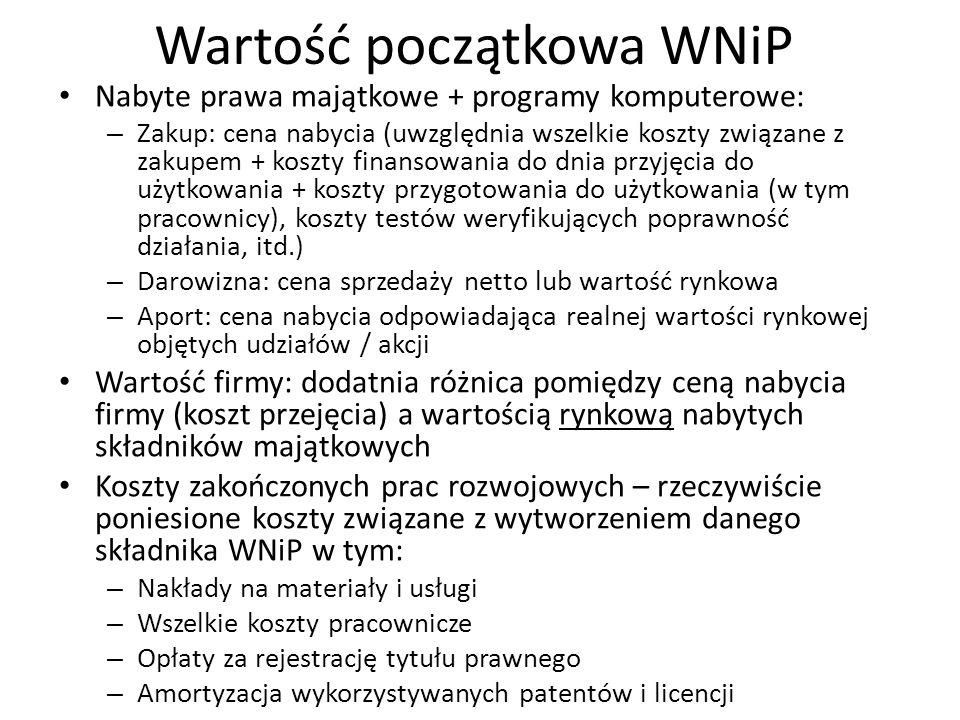 Wartość początkowa WNiP Nabyte prawa majątkowe + programy komputerowe: – Zakup: cena nabycia (uwzględnia wszelkie koszty związane z zakupem + koszty f