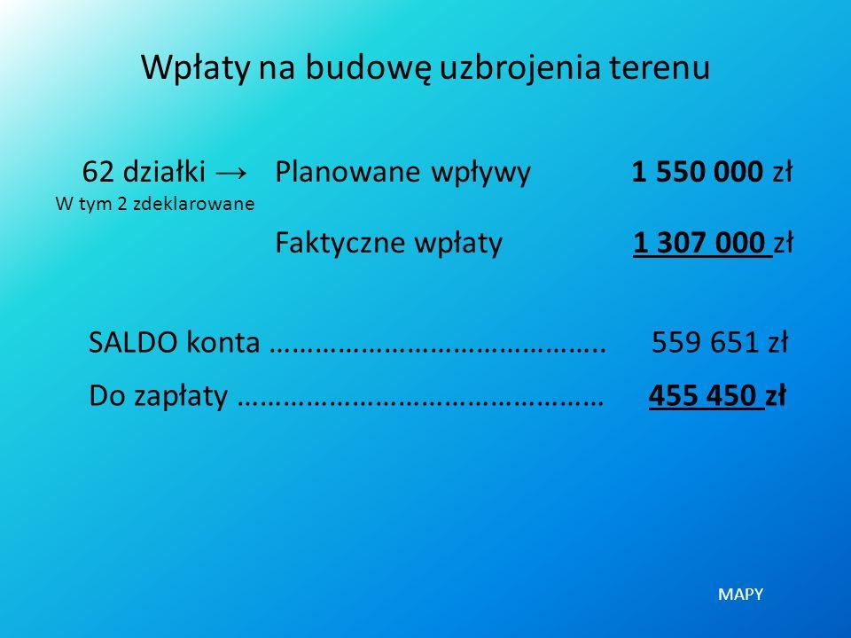 Wpłaty na budowę uzbrojenia terenu 62 działki Planowane wpływy 1 550 000 zł Faktyczne wpłaty 1 307 000 zł MAPY SALDO konta ……………………………………..