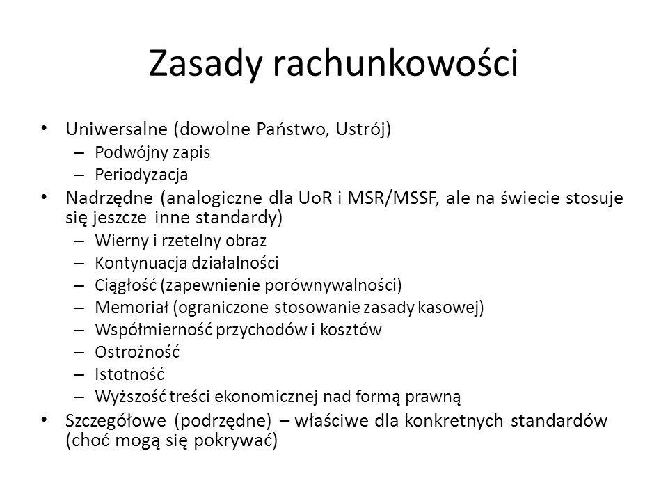 Zasady rachunkowości Uniwersalne (dowolne Państwo, Ustrój) – Podwójny zapis – Periodyzacja Nadrzędne (analogiczne dla UoR i MSR/MSSF, ale na świecie s