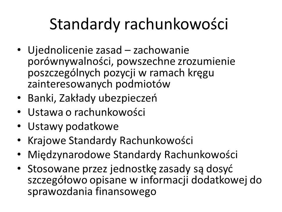 Standardy rachunkowości Ujednolicenie zasad – zachowanie porównywalności, powszechne zrozumienie poszczególnych pozycji w ramach kręgu zainteresowanyc