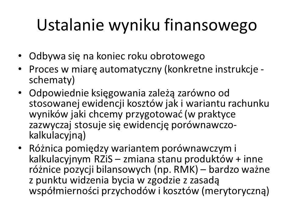 Ustalanie wyniku finansowego Odbywa się na koniec roku obrotowego Proces w miarę automatyczny (konkretne instrukcje - schematy) Odpowiednie księgowani