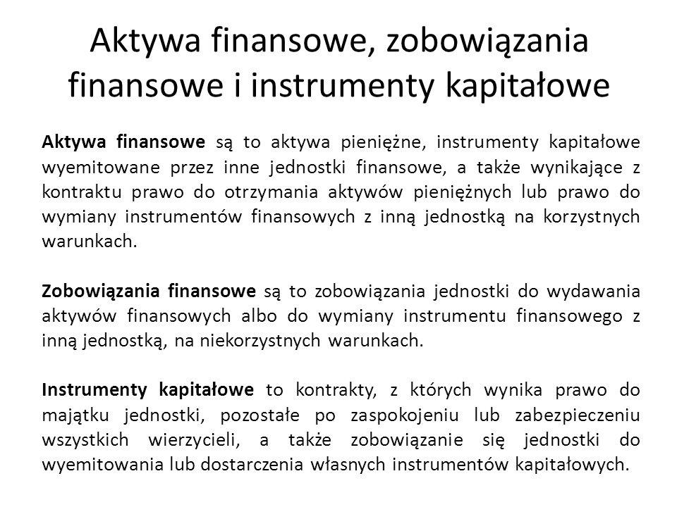 Klasyfikacja instrumentów finansowych Pierwotne Pochodne (derywatywy, kontrakty terminowe) Złożone (instrument kapitałowy + zobowiązanie np.