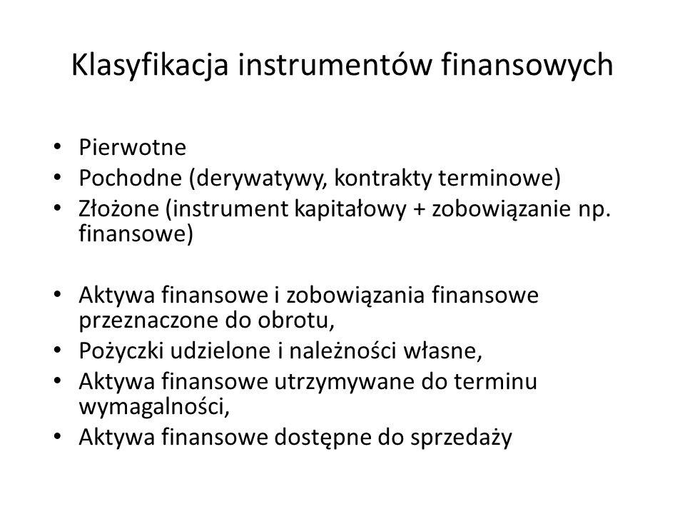 Wycena instrumentów finansowych Na dzień zawarcia kontraktu Aktywa finansowe wycenia się w cenie nabycia, tj.