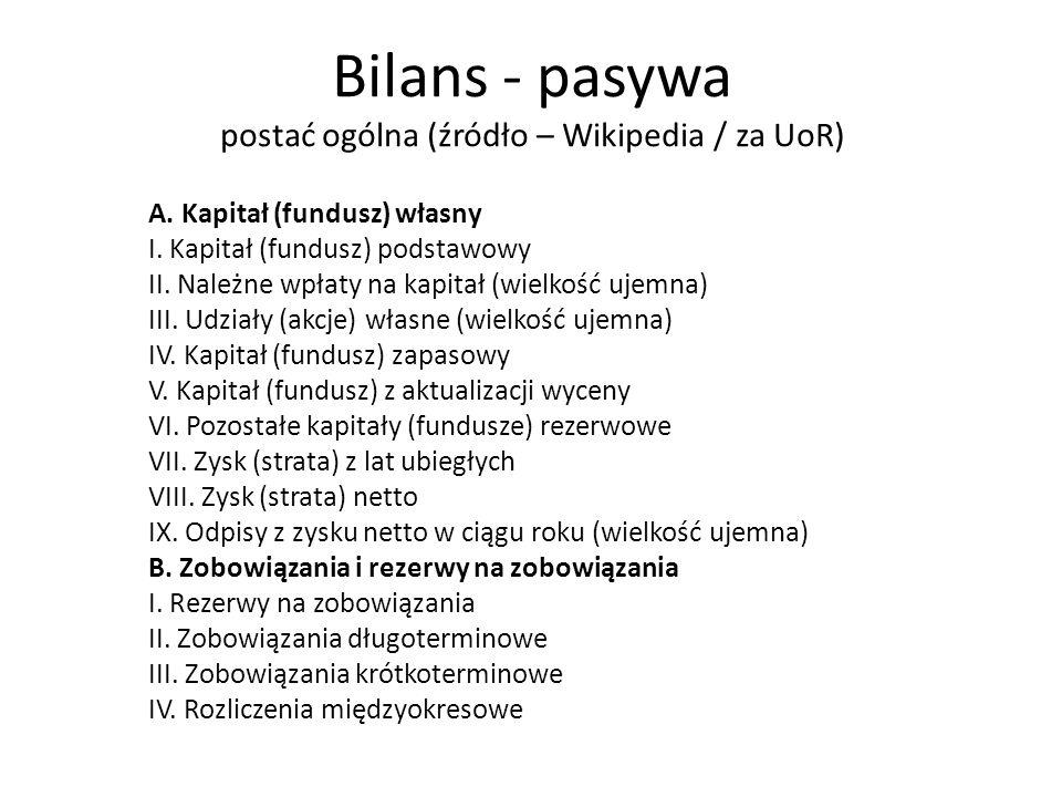 Bilans - pasywa postać ogólna (źródło – Wikipedia / za UoR) A.