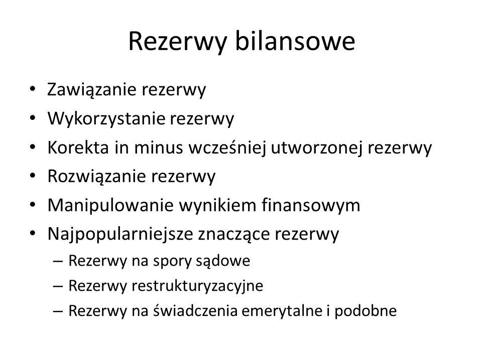 Rezerwy bilansowe Zawiązanie rezerwy Wykorzystanie rezerwy Korekta in minus wcześniej utworzonej rezerwy Rozwiązanie rezerwy Manipulowanie wynikiem finansowym Najpopularniejsze znaczące rezerwy – Rezerwy na spory sądowe – Rezerwy restrukturyzacyjne – Rezerwy na świadczenia emerytalne i podobne