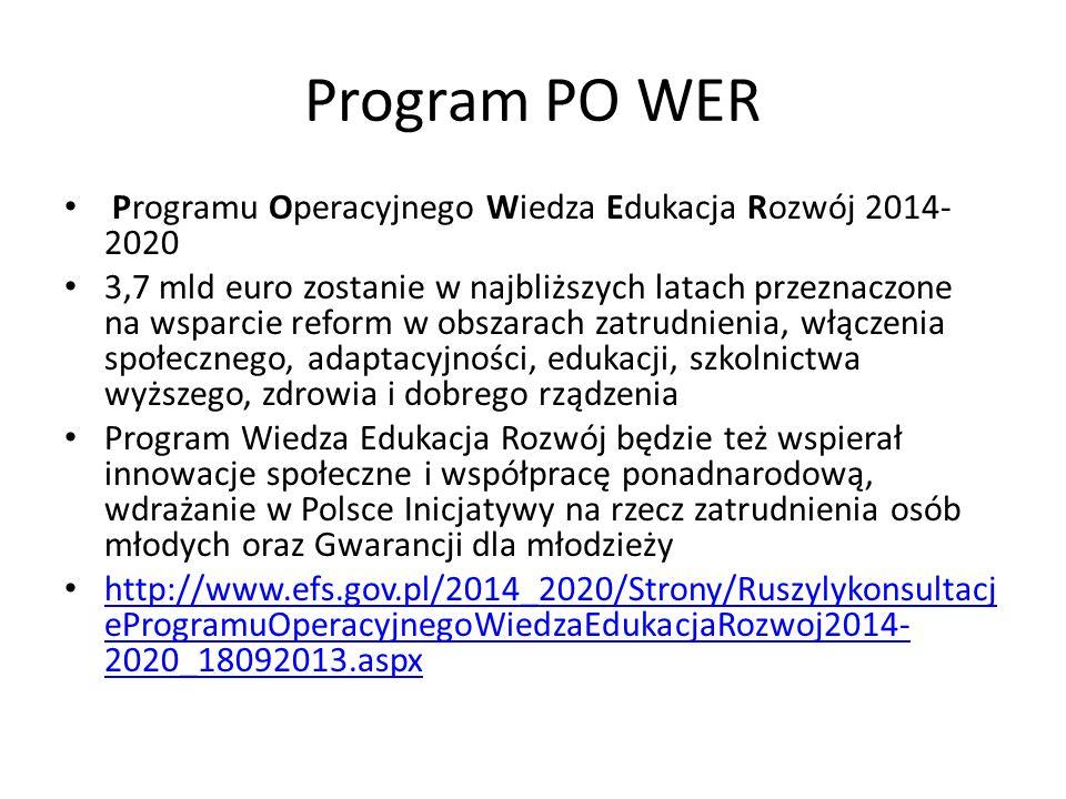 Program PO WER Programu Operacyjnego Wiedza Edukacja Rozwój 2014- 2020 3,7 mld euro zostanie w najbliższych latach przeznaczone na wsparcie reform w o