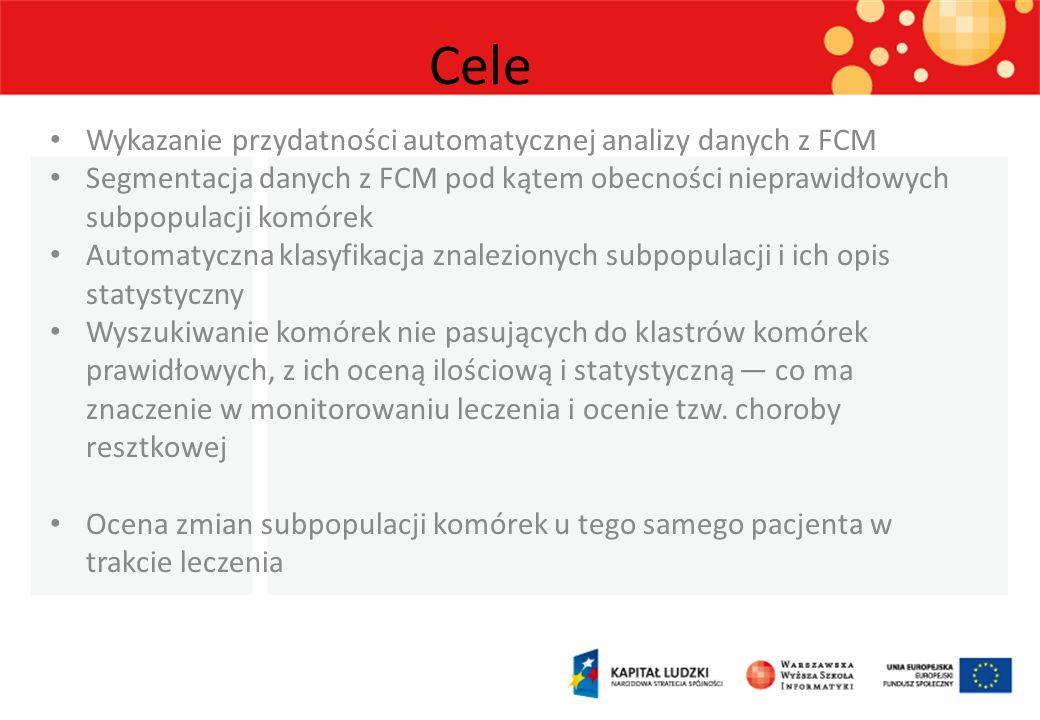 Cele Wykazanie przydatności automatycznej analizy danych z FCM Segmentacja danych z FCM pod kątem obecności nieprawidłowych subpopulacji komórek Automatyczna klasyfikacja znalezionych subpopulacji i ich opis statystyczny Wyszukiwanie komórek nie pasujących do klastrów komórek prawidłowych, z ich oceną ilościową i statystyczną co ma znaczenie w monitorowaniu leczenia i ocenie tzw.