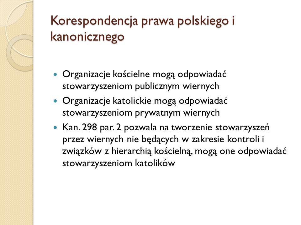 Korespondencja prawa polskiego i kanonicznego Organizacje kościelne mogą odpowiadać stowarzyszeniom publicznym wiernych Organizacje katolickie mogą od