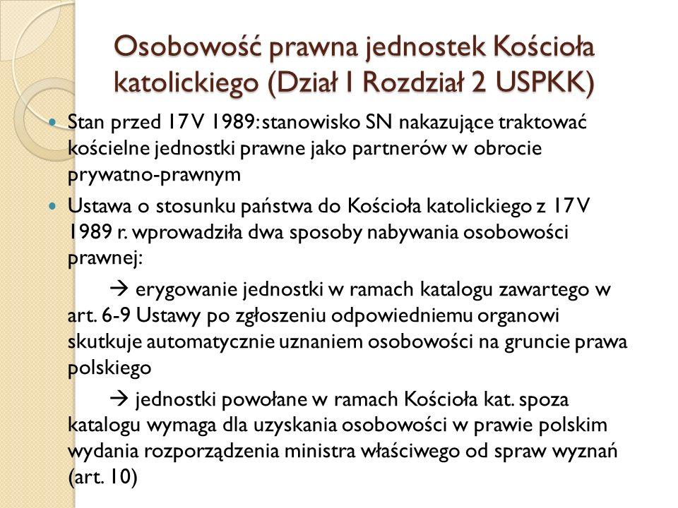 Kościelne osoby prawne ogólnopolskie: Art.6. 1.