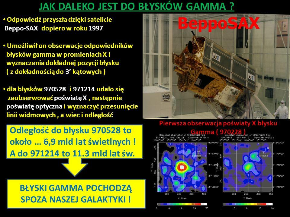 JAK DALEKO JEST DO BŁYSKÓW GAMMA ? BeppoSAX Odpowiedź przyszła dzięki satelicie Beppo-SAX dopiero w roku 1997 Umożliwił on obserwacje odpowiedników bł