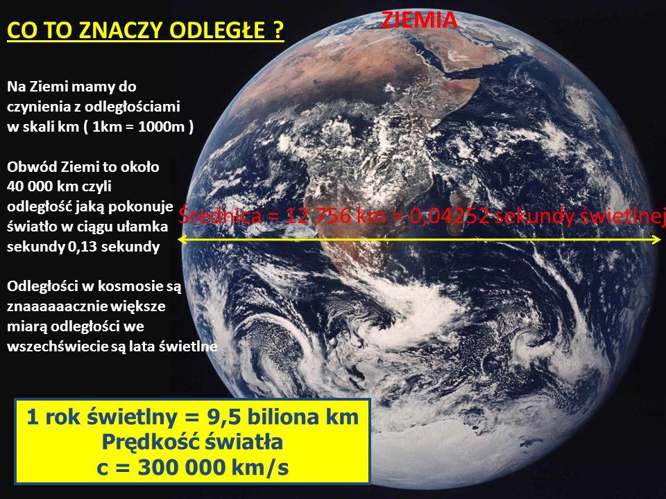 CO TO ZNACZY ODLEGŁE ? Średnica = 12 756 km = 0,04252 sekundy świetlnej ZIEMIA Na Ziemi mamy do czynienia z odległościami w skali km ( 1km = 1000m ) O