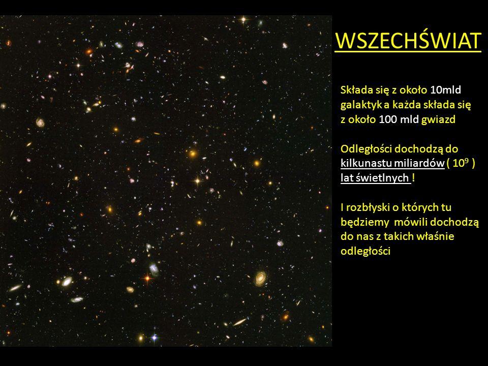WSZECHŚWIAT Składa się z około 10mld galaktyk a każda składa się z około 100 mld gwiazd Odległości dochodzą do kilkunastu miliardów ( 10 9 ) lat świet