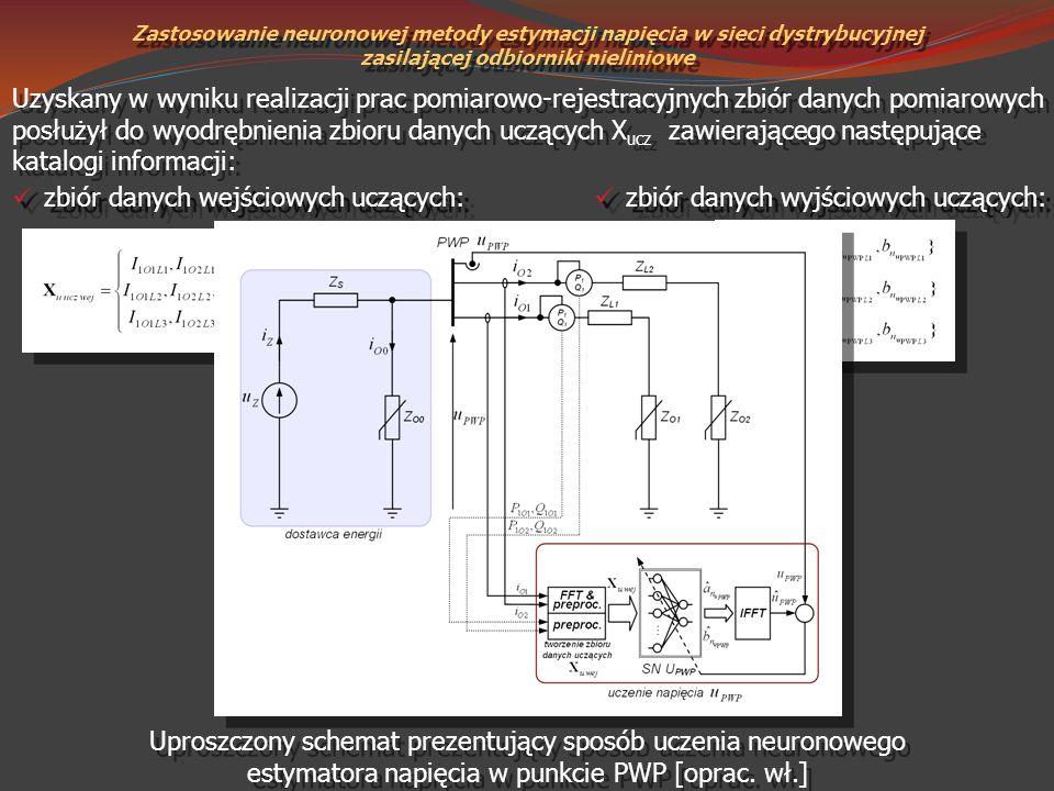 Zastosowanie neuronowej metody estymacji napięcia w sieci dystrybucyjnej zasilającej odbiorniki nieliniowe Uzyskany w wyniku realizacji prac pomiarowo