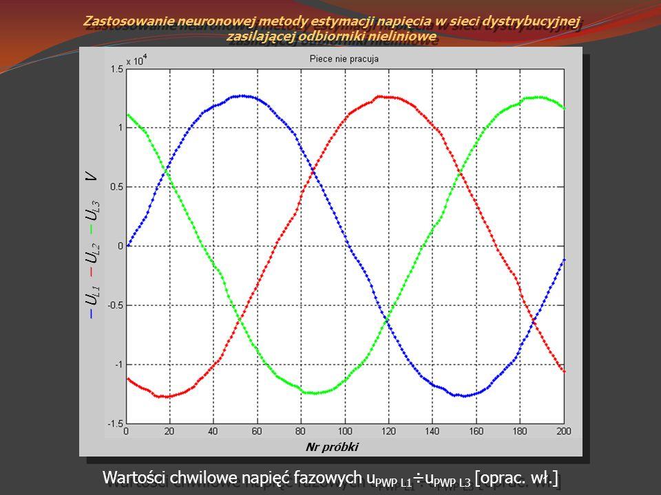 Zastosowanie neuronowej metody estymacji napięcia w sieci dystrybucyjnej zasilającej odbiorniki nieliniowe Wartości chwilowe napięć fazowych u PWP L1