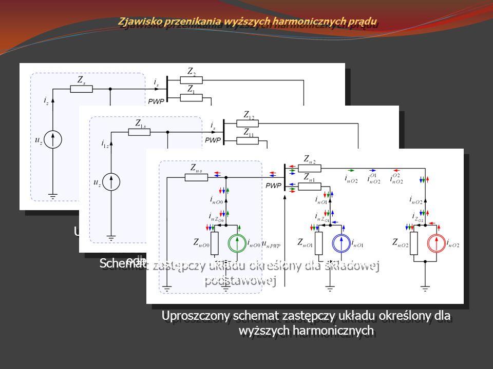 Zjawisko przenikania wyższych harmonicznych prądu Uproszczony jednofazowy schemat sieci elektroenergetycznej zasilającej odbiorniki nieliniowe Schemat