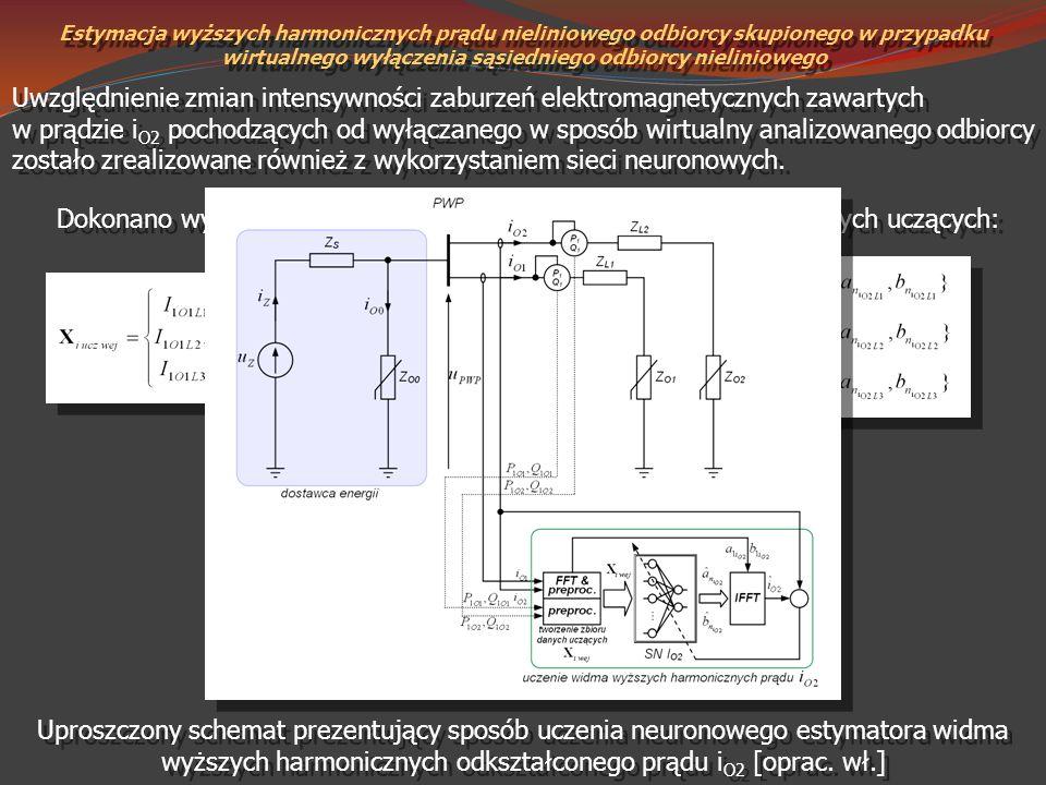 Estymacja wyższych harmonicznych prądu nieliniowego odbiorcy skupionego w przypadku wirtualnego wyłączenia sąsiedniego odbiorcy nieliniowego Uwzględni