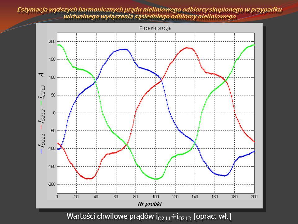Estymacja wyższych harmonicznych prądu nieliniowego odbiorcy skupionego w przypadku wirtualnego wyłączenia sąsiedniego odbiorcy nieliniowego Wartości