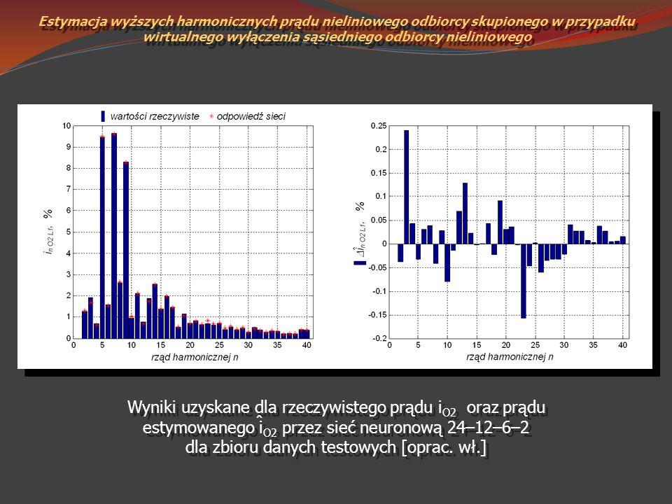 Estymacja wyższych harmonicznych prądu nieliniowego odbiorcy skupionego w przypadku wirtualnego wyłączenia sąsiedniego odbiorcy nieliniowego Wyniki uz