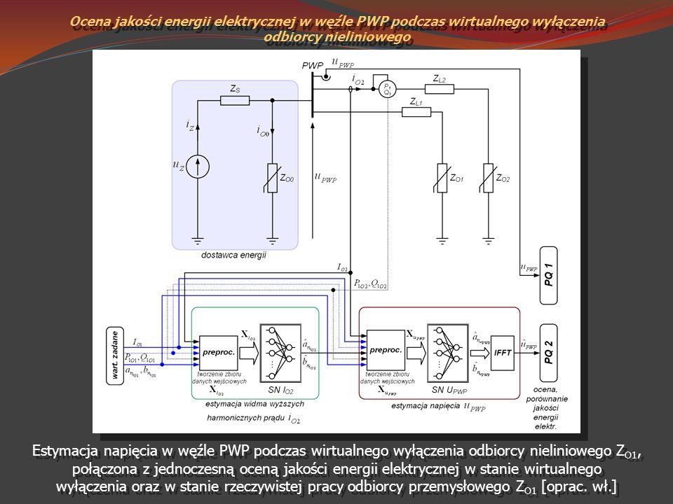 Ocena jakości energii elektrycznej w węźle PWP podczas wirtualnego wyłączenia odbiorcy nieliniowego Estymacja napięcia w węźle PWP podczas wirtualnego