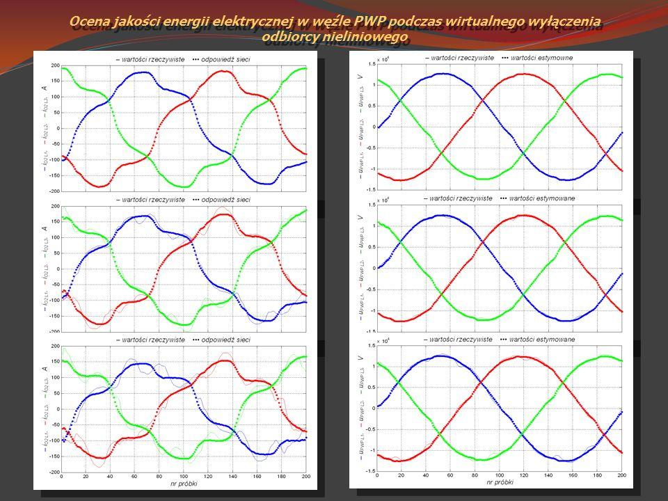Ocena jakości energii elektrycznej w węźle PWP podczas wirtualnego wyłączenia odbiorcy nieliniowego